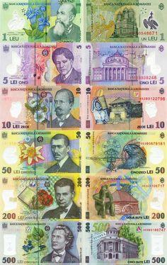 Credit Auto Banca Transilvania